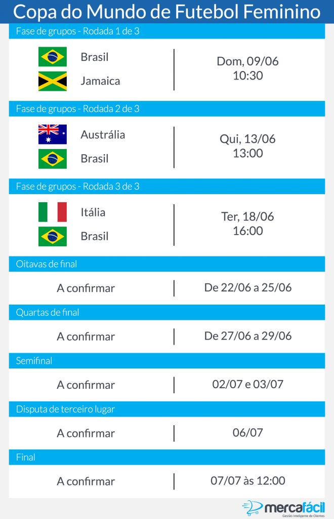 copa-do-mundo-feminina-2019