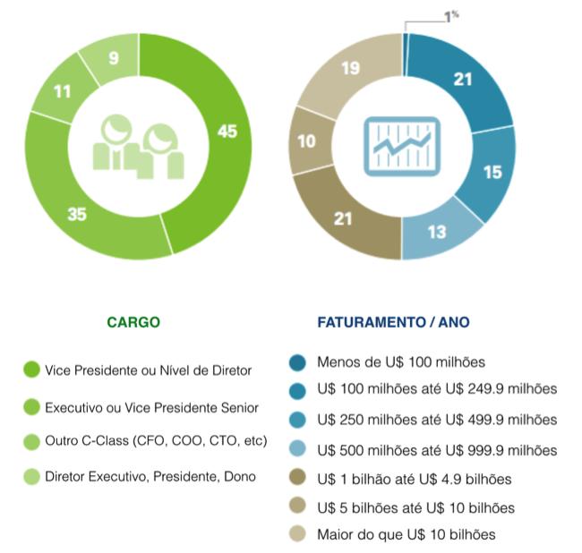 infografico publico pesquisa